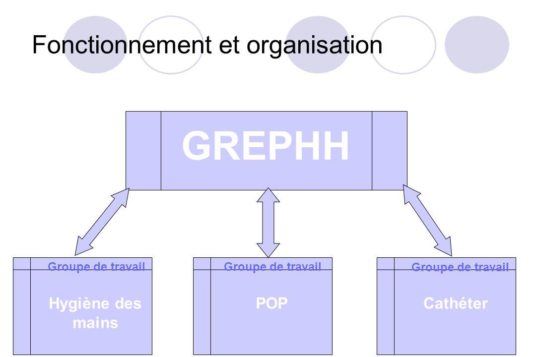 Fonctionnement et organisation