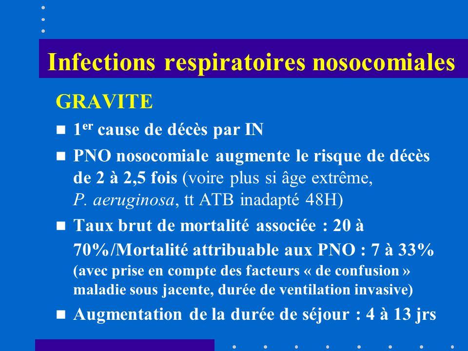 Infections respiratoires nosocomiales