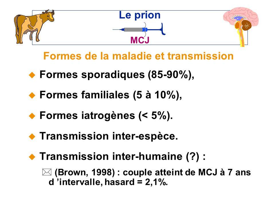 Formes de la maladie et transmission
