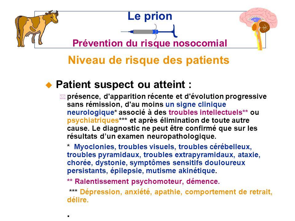 Niveau de risque des patients