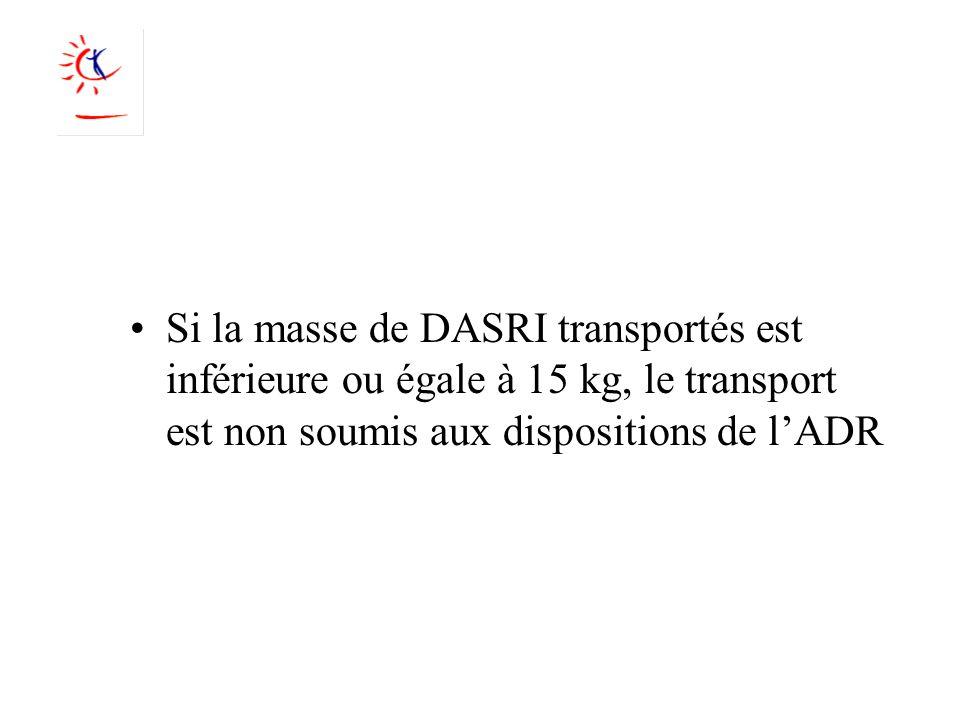 Si la masse de DASRI transportés est inférieure ou égale à 15 kg, le transport est non soumis aux dispositions de l'ADR