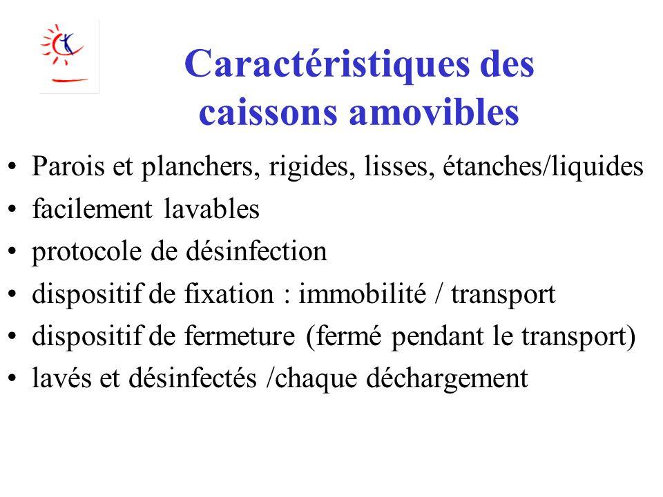 Caractéristiques des caissons amovibles