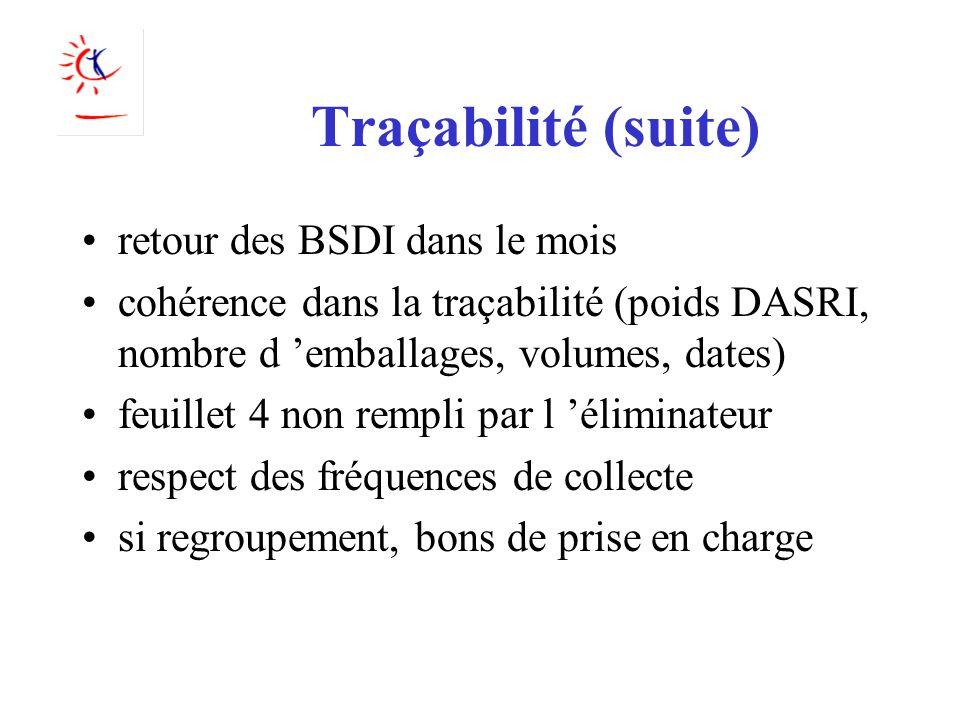 Traçabilité (suite) retour des BSDI dans le mois