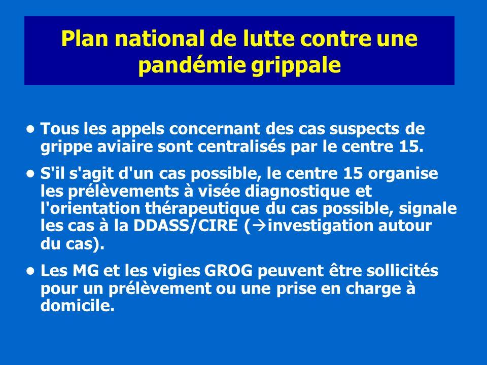 Plan national de lutte contre une pandémie grippale