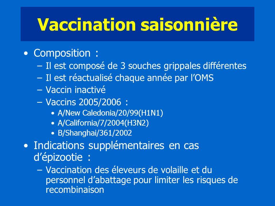 Vaccination saisonnière