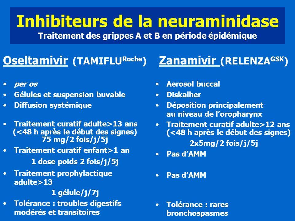 Inhibiteurs de la neuraminidase Traitement des grippes A et B en période épidémique