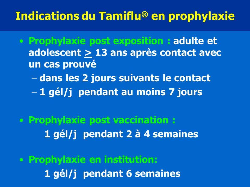 Indications du Tamiflu® en prophylaxie