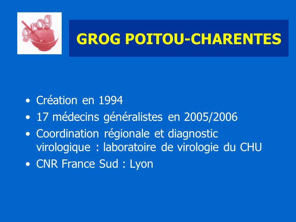GROG POITOU-CHARENTES