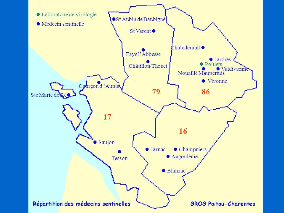 79 86 17 16  Laboratoire de Virologie St Aubin de Baubigné