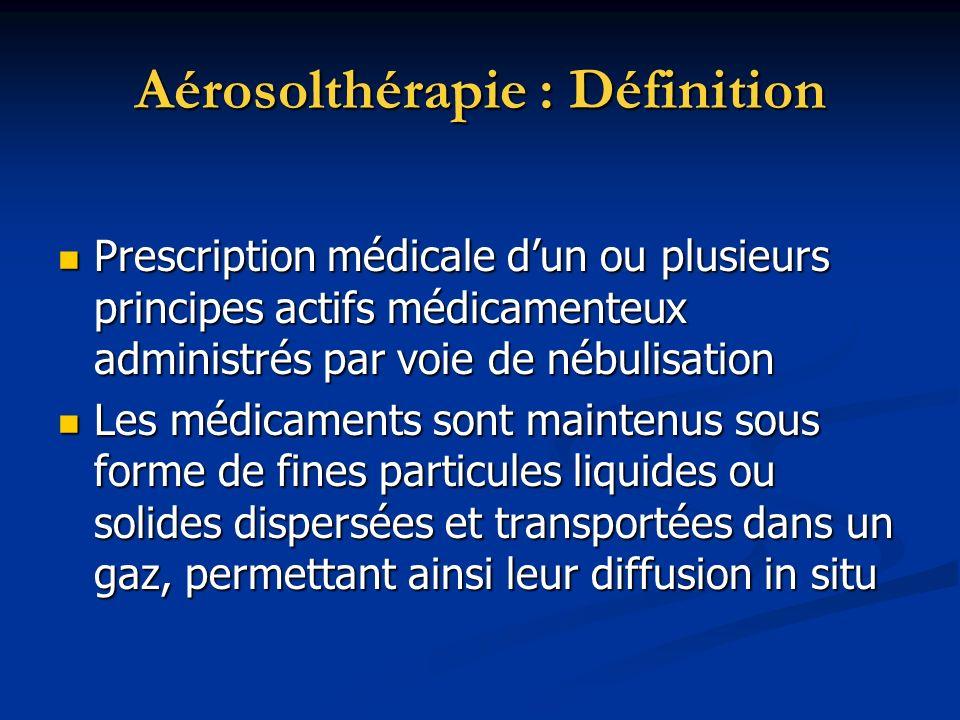 Aérosolthérapie : Définition