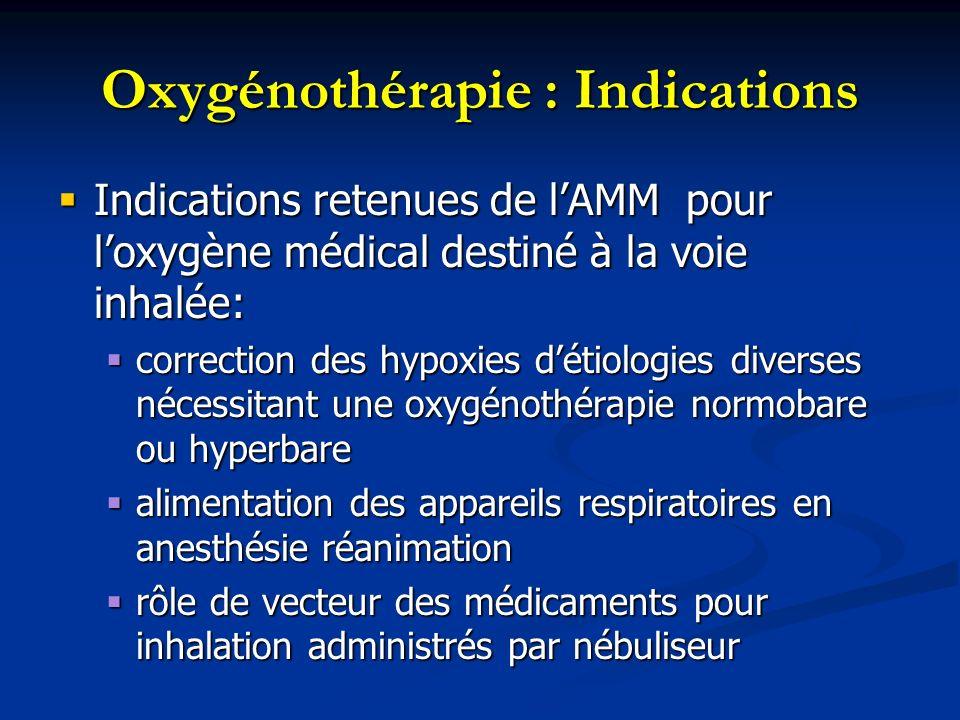 Oxygénothérapie : Indications