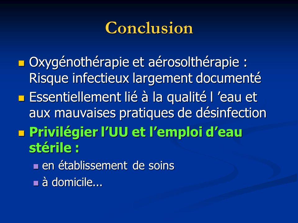 Conclusion Oxygénothérapie et aérosolthérapie : Risque infectieux largement documenté.