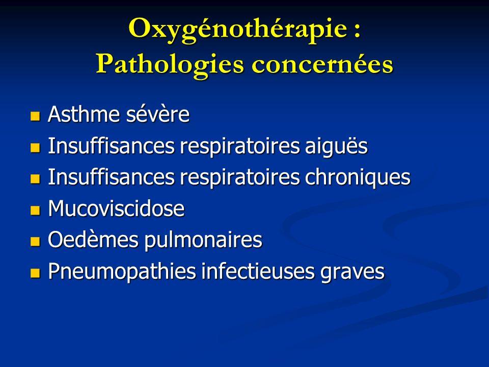 Oxygénothérapie : Pathologies concernées