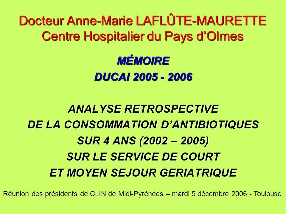 Docteur Anne-Marie LAFLÛTE-MAURETTE Centre Hospitalier du Pays d'Olmes