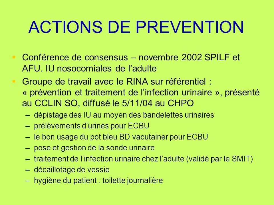 ACTIONS DE PREVENTIONConférence de consensus – novembre 2002 SPILF et AFU. IU nosocomiales de l'adulte.