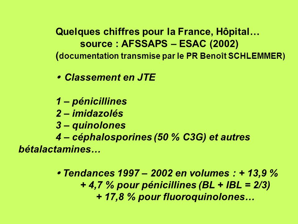 Quelques chiffres pour la France, Hôpital…