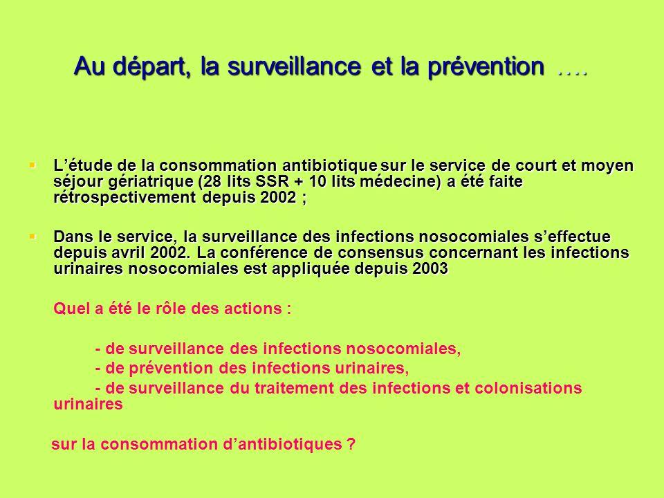 Au départ, la surveillance et la prévention ….