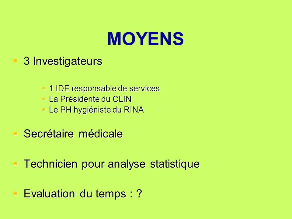 MOYENS 3 Investigateurs Secrétaire médicale
