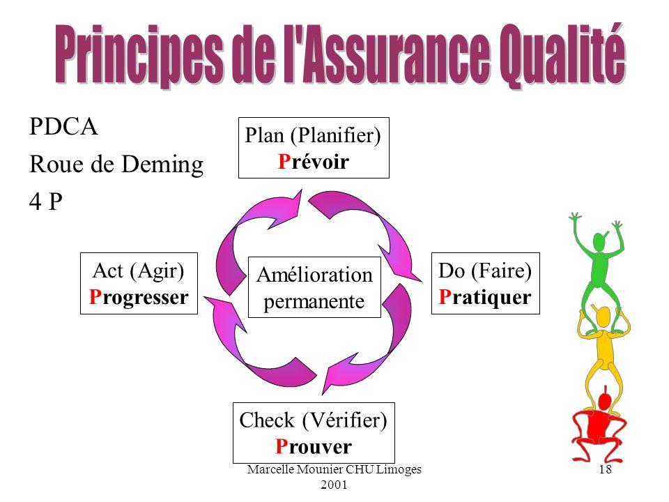 Principes de l Assurance Qualité