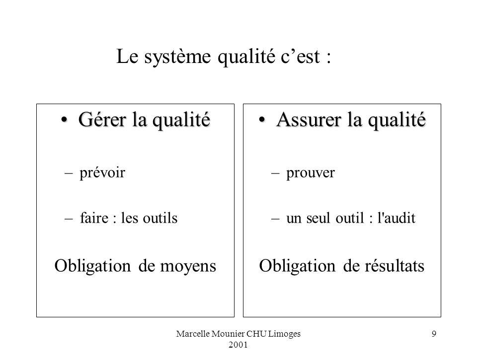 Le système qualité c'est :