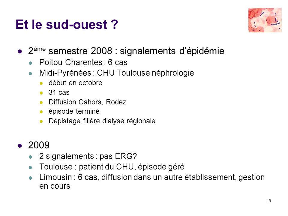 Et le sud-ouest 2ème semestre 2008 : signalements d'épidémie 2009