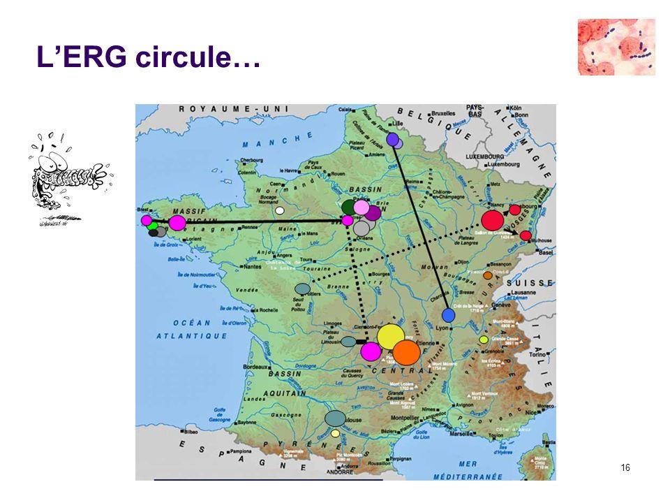 L'ERG circule…