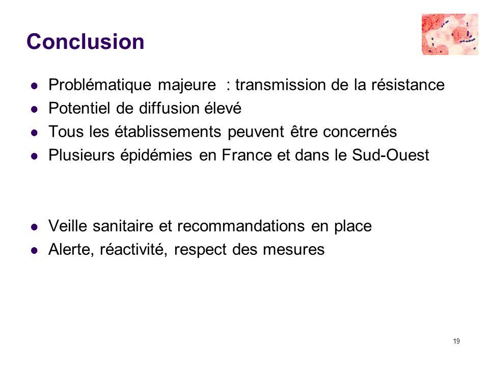 Conclusion Problématique majeure : transmission de la résistance