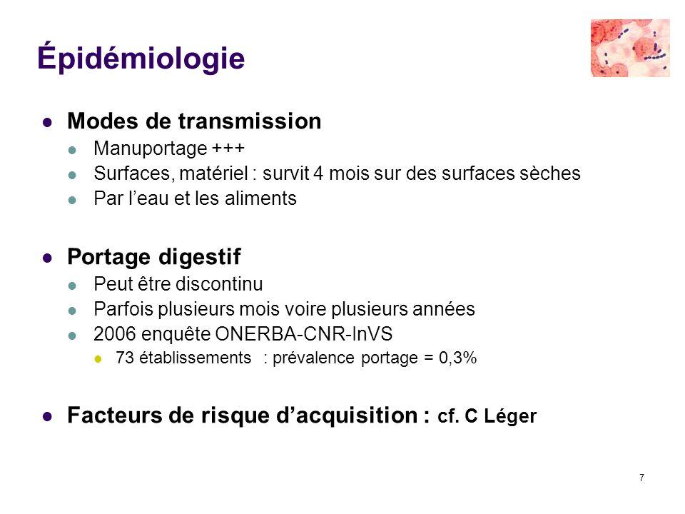 Épidémiologie Modes de transmission Portage digestif