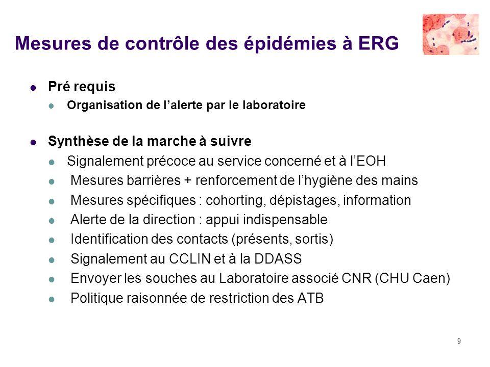 Mesures de contrôle des épidémies à ERG