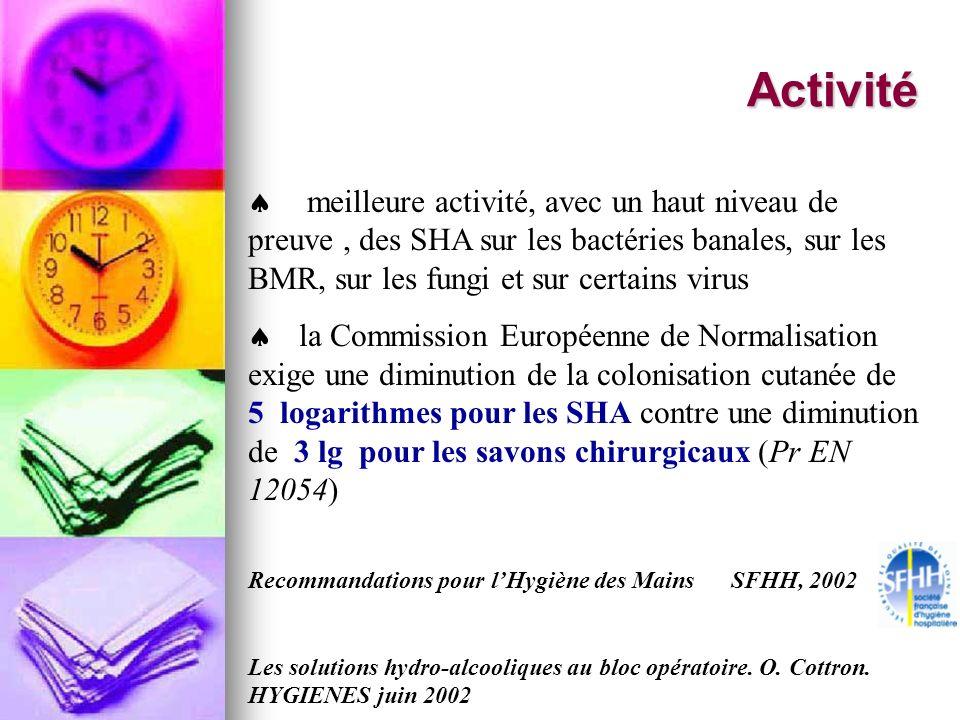 Activité meilleure activité, avec un haut niveau de preuve , des SHA sur les bactéries banales, sur les BMR, sur les fungi et sur certains virus.