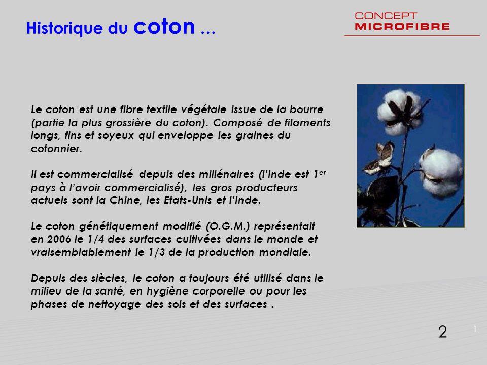 Historique du coton …
