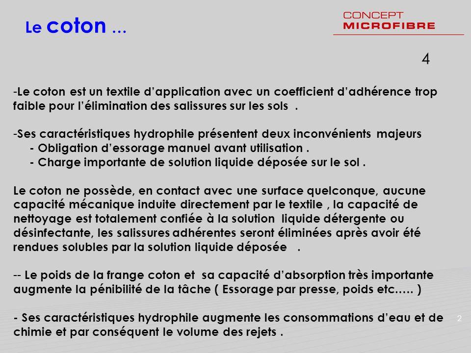 Le coton …Le coton est un textile d'application avec un coefficient d'adhérence trop faible pour l'élimination des salissures sur les sols .