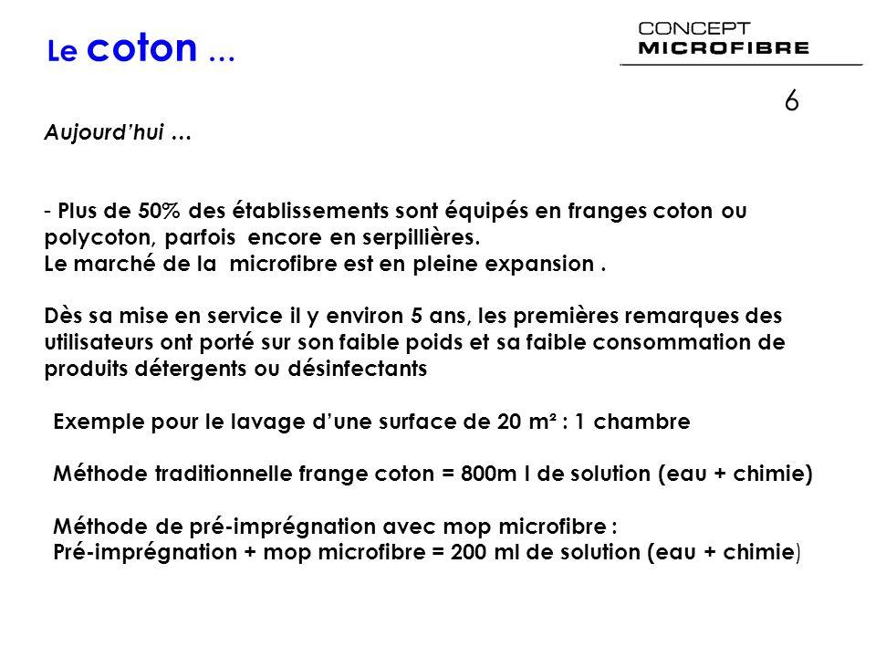 Le coton … 6 Aujourd'hui …