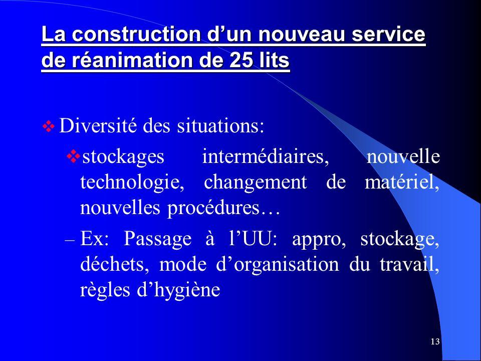 La construction d'un nouveau service de réanimation de 25 lits