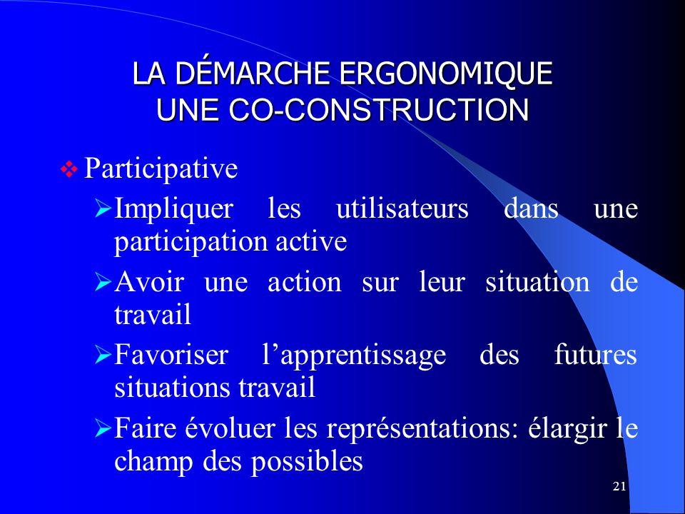 LA DÉMARCHE ERGONOMIQUE UNE CO-CONSTRUCTION