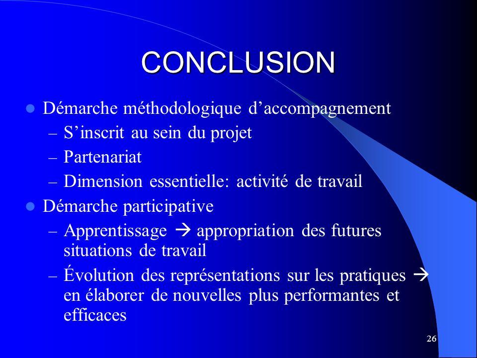 CONCLUSION Démarche méthodologique d'accompagnement