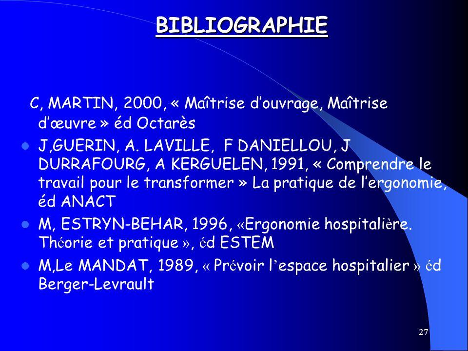 BIBLIOGRAPHIE C, MARTIN, 2000, « Maîtrise d'ouvrage, Maîtrise d'œuvre » éd Octarès.