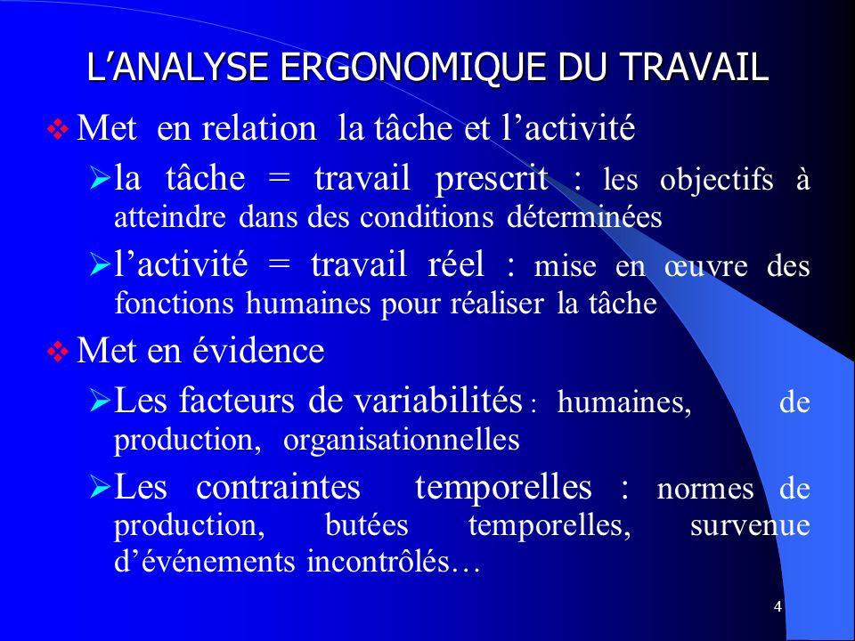 L'ANALYSE ERGONOMIQUE DU TRAVAIL