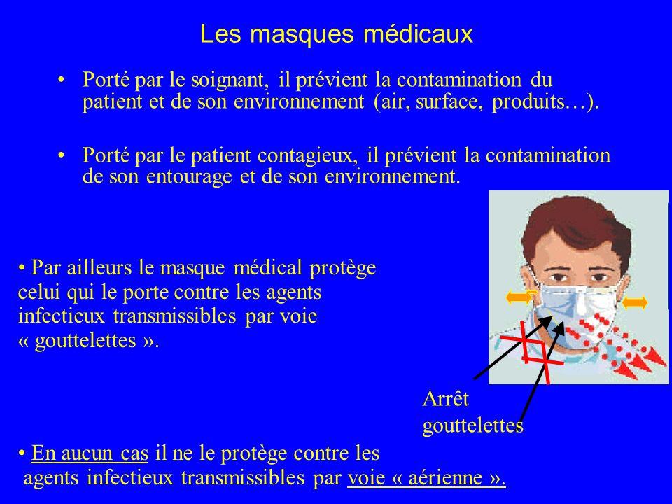 Les masques médicaux Porté par le soignant, il prévient la contamination du patient et de son environnement (air, surface, produits…).