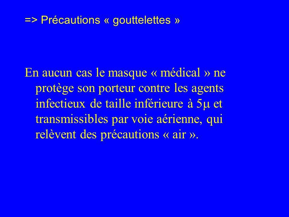 => Précautions « gouttelettes »