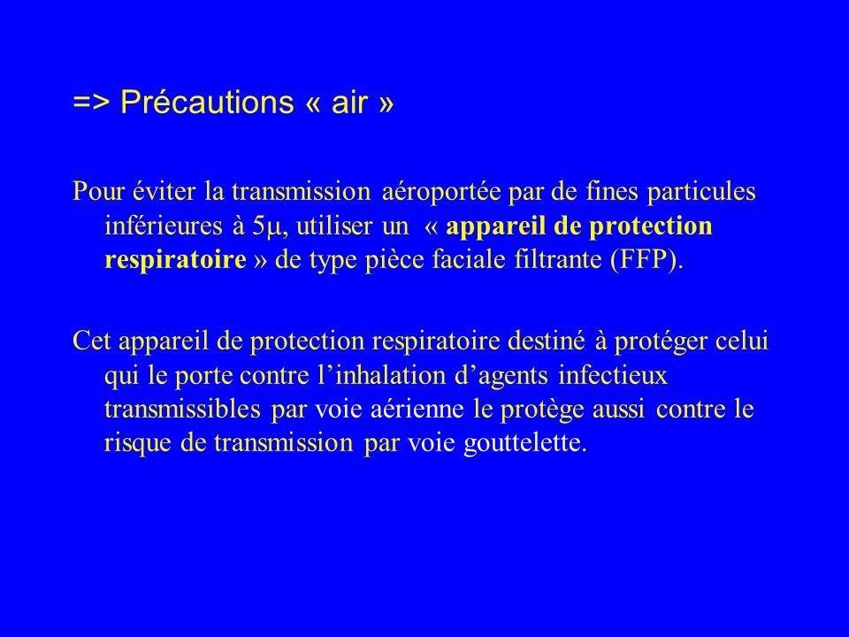 => Précautions « air »