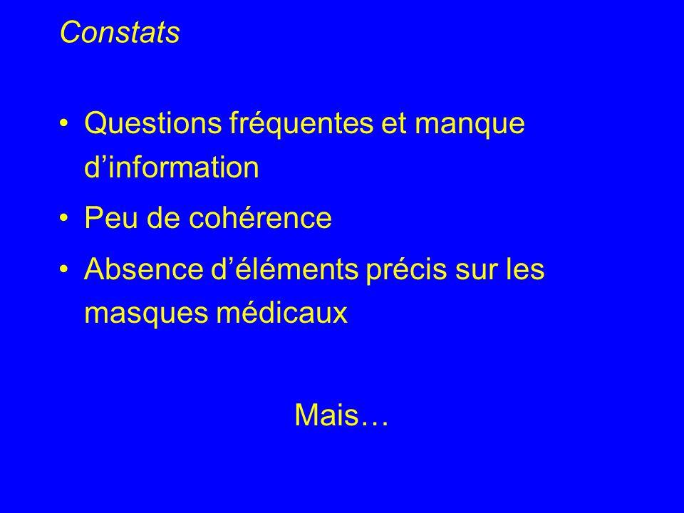 Constats Questions fréquentes et manque d'information. Peu de cohérence. Absence d'éléments précis sur les masques médicaux.