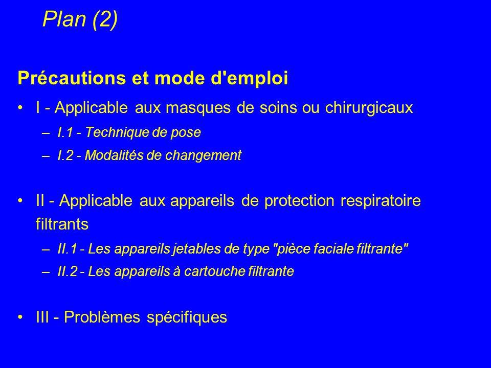 Plan (2) Précautions et mode d emploi