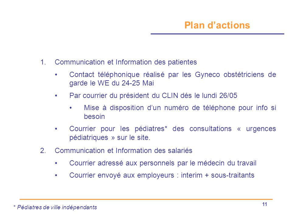 Plan d'actions Communication et Information des patientes