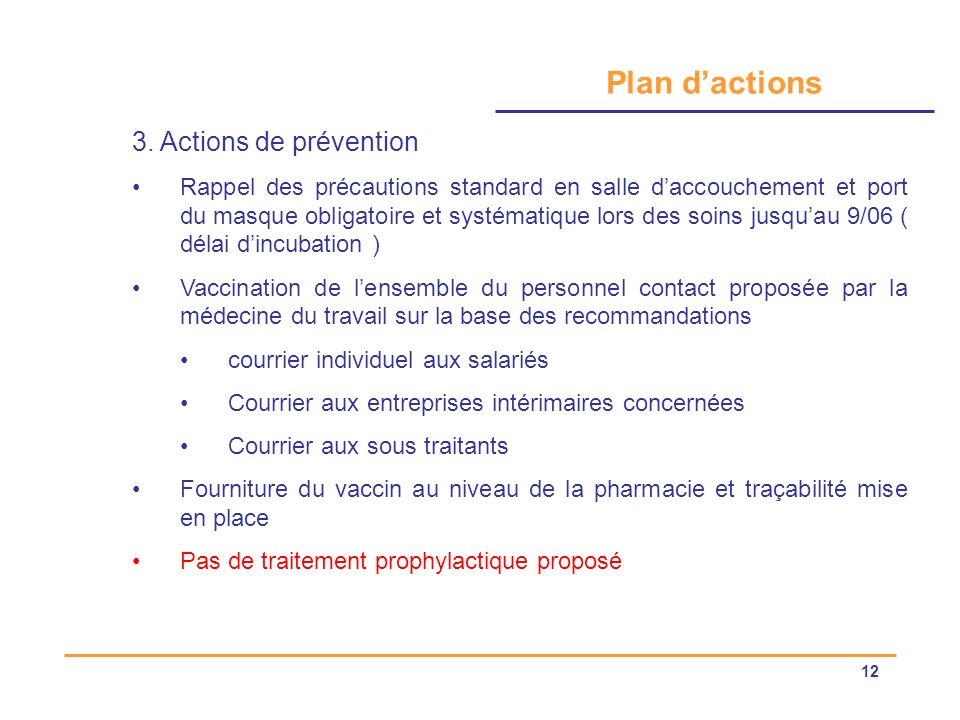 Plan d'actions 3. Actions de prévention
