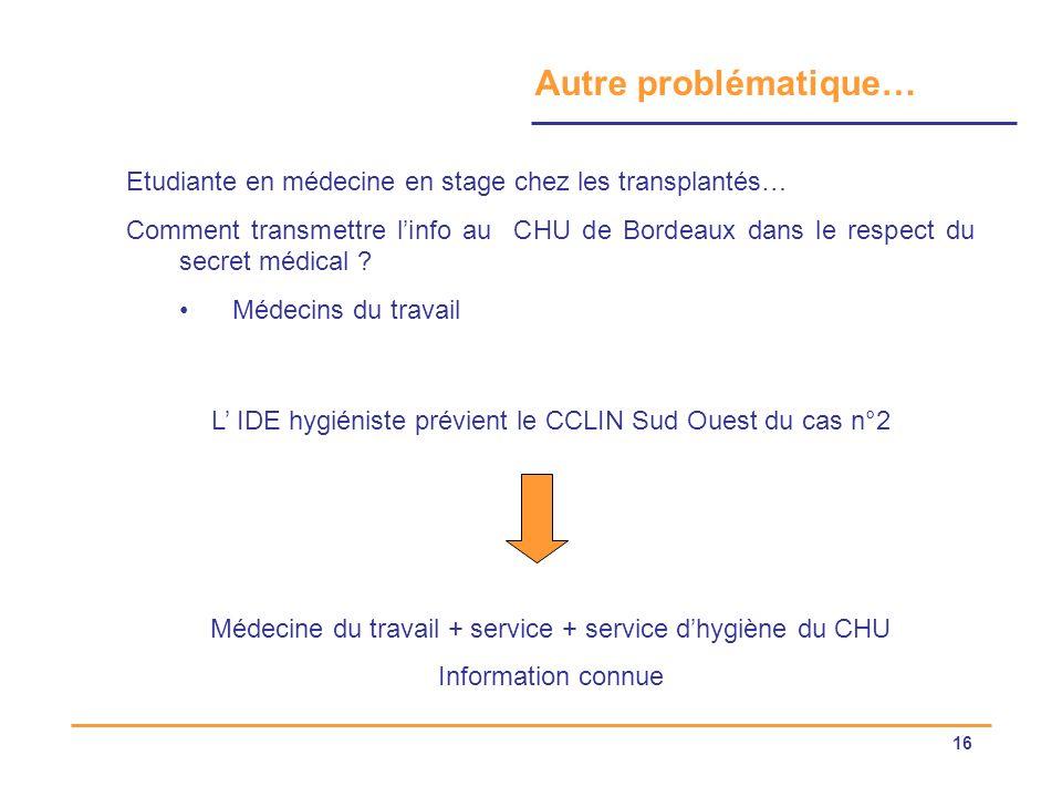 Autre problématique… Etudiante en médecine en stage chez les transplantés…