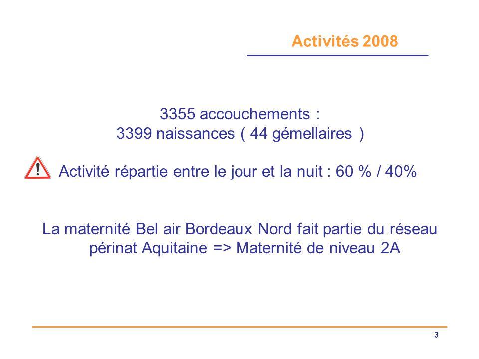 3399 naissances ( 44 gémellaires )