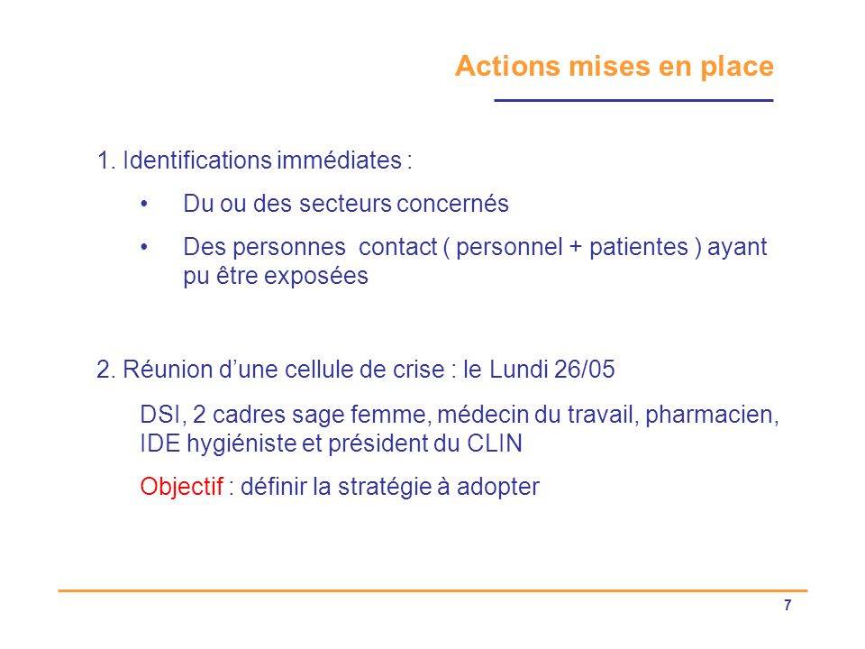 Actions mises en place 1. Identifications immédiates :