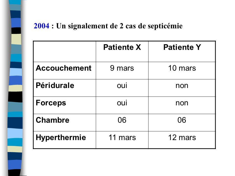 2004 : Un signalement de 2 cas de septicémie