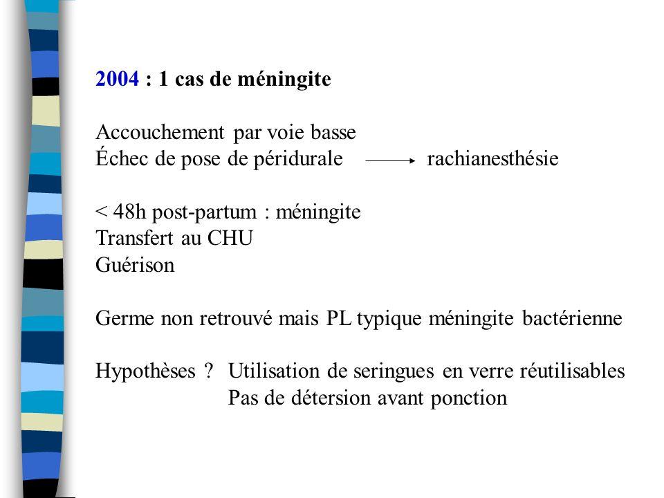 2004 : 1 cas de méningiteAccouchement par voie basse. Échec de pose de péridurale rachianesthésie.